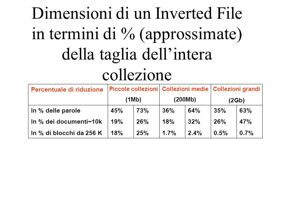 Dimensioni di un Inverted File in termini di % (approssimate) della taglia dellintera collezione 45% 19% 18% 73% 26% 25% 36% 18% 1.7% 64% 32% 2.4% 35%