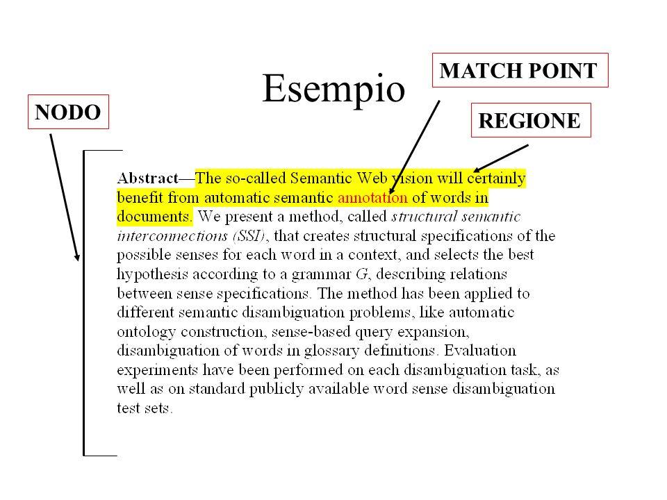 Esempio NODO MATCH POINT REGIONE