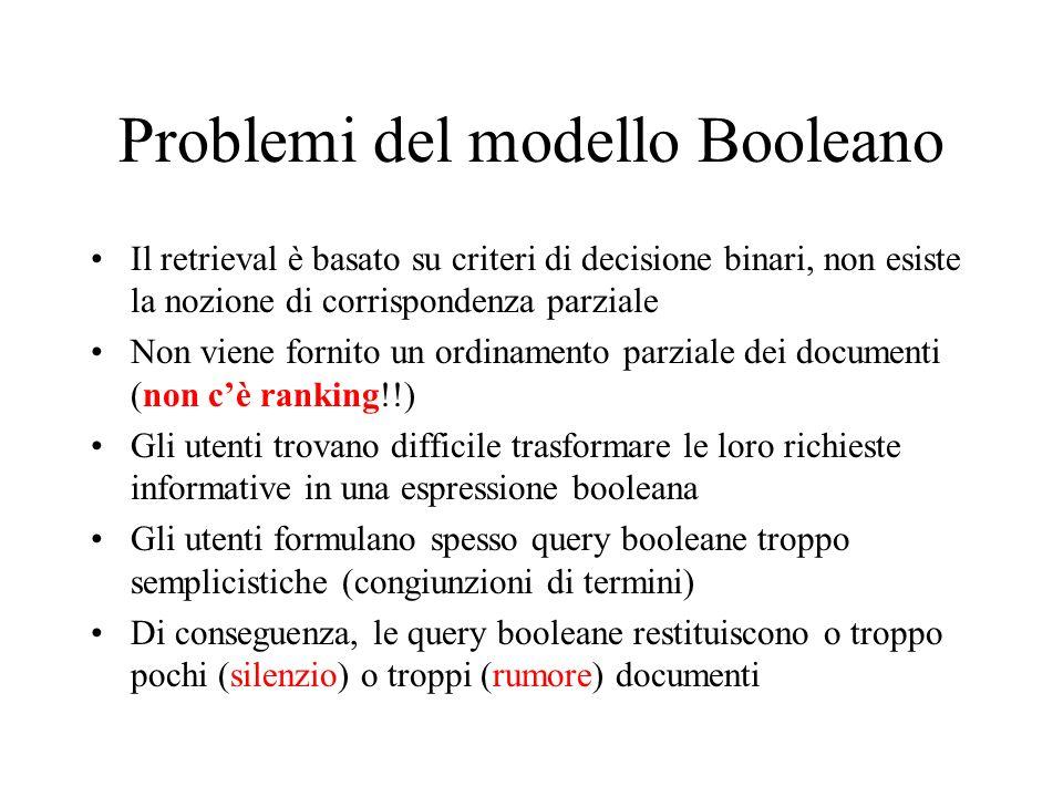 Problemi del modello Booleano Il retrieval è basato su criteri di decisione binari, non esiste la nozione di corrispondenza parziale Non viene fornito