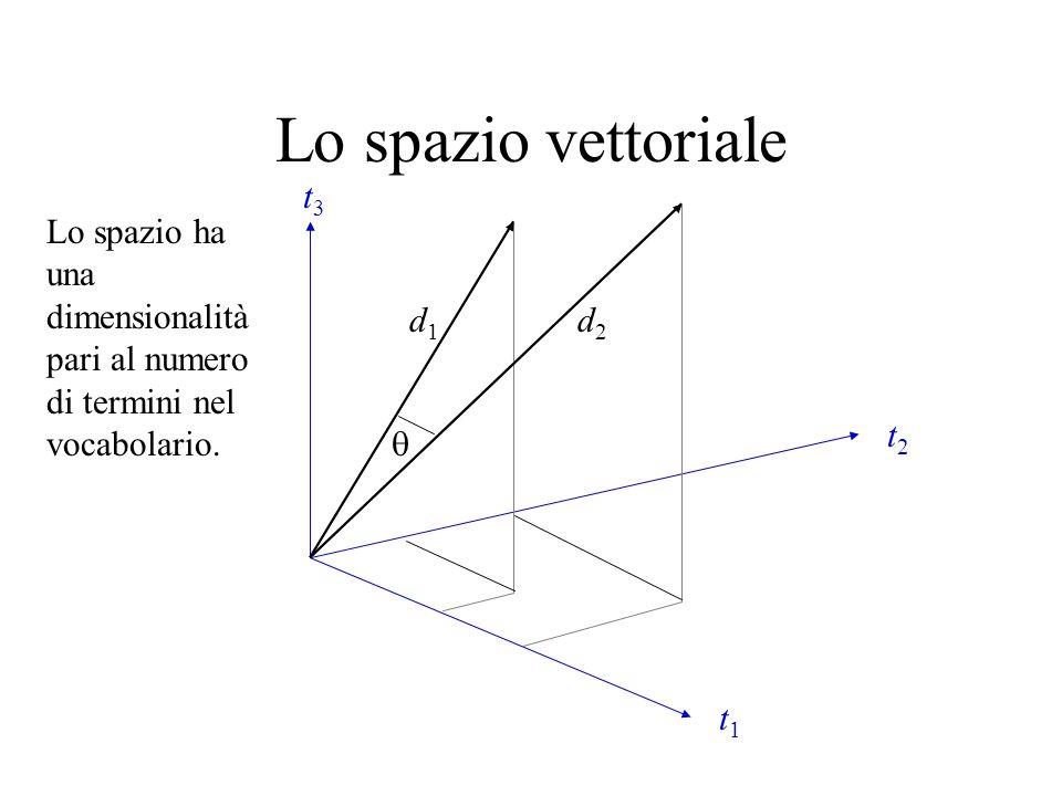 Lo spazio ha una dimensionalità pari al numero di termini nel vocabolario. Lo spazio vettoriale t1t1 t2t2 t3t3 d1d1 d2d2