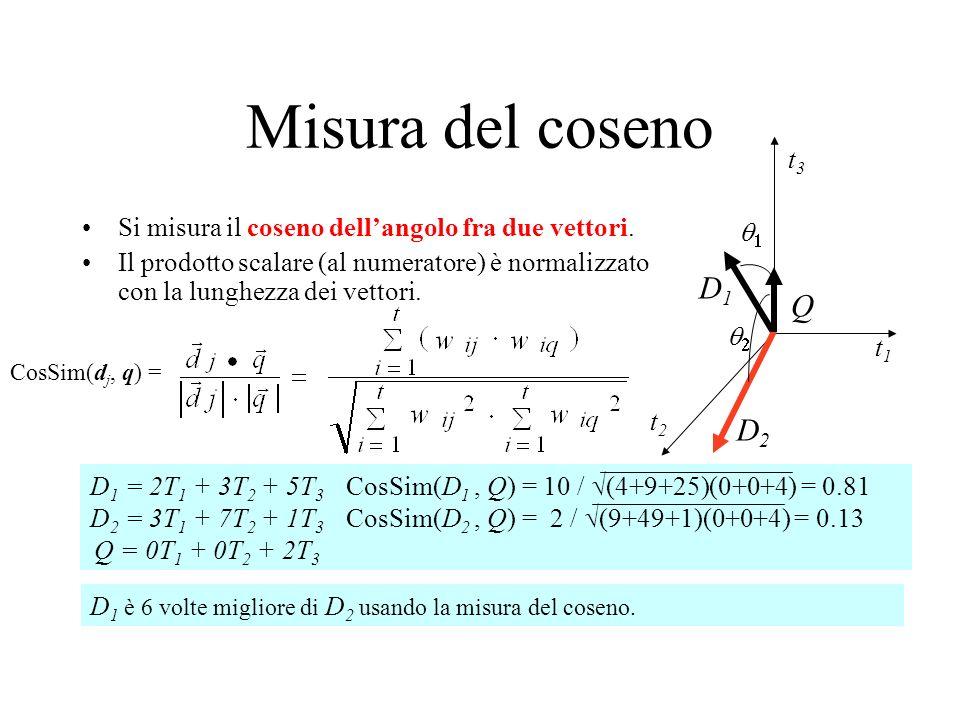 Misura del coseno Si misura il coseno dellangolo fra due vettori. Il prodotto scalare (al numeratore) è normalizzato con la lunghezza dei vettori. D 1