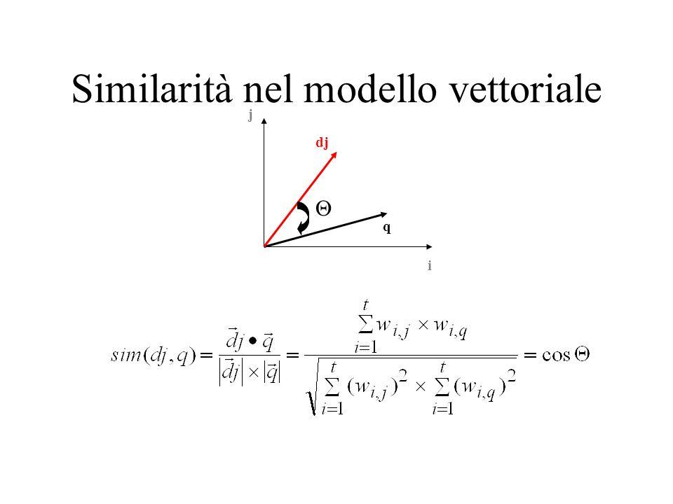 Similarità nel modello vettoriale i j dj q