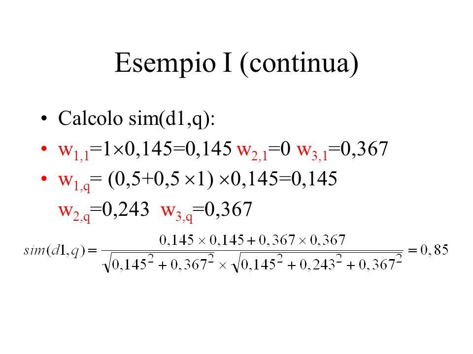 Esempio I (continua) Calcolo sim(d1,q): w 1,1 =1 0,145=0,145 w 2,1 =0 w 3,1 =0,367 w 1,q = (0,5+0,5 1) 0,145=0,145 w 2,q =0,243 w 3,q =0,367