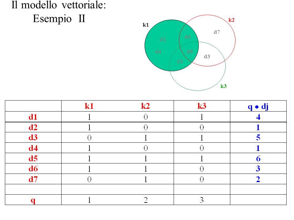 Il modello vettoriale: Esempio II d1 d2 d3 d4d5 d6 d7 k1 k2 k3