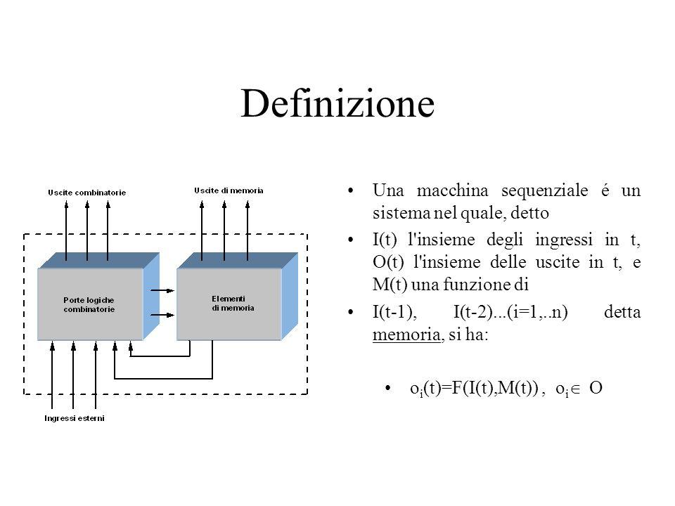 Definizione Una macchina sequenziale é un sistema nel quale, detto I(t) l insieme degli ingressi in t, O(t) l insieme delle uscite in t, e M(t) una funzione di I(t-1), I(t-2)...(i=1,..n) detta memoria, si ha: o i (t)=F(I(t),M(t)), o i O