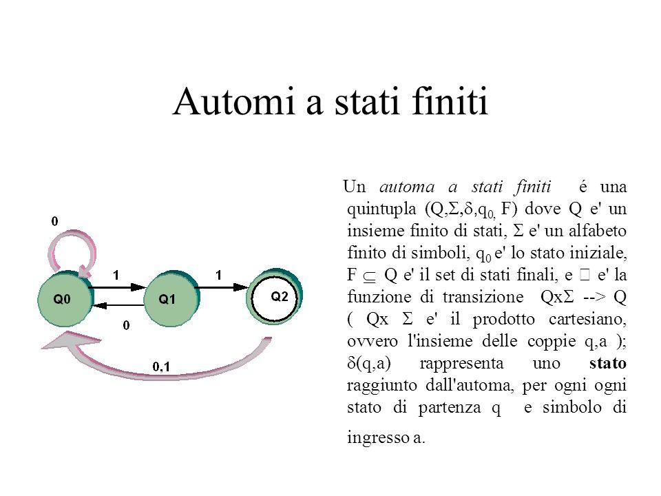 Automi a stati finiti Un automa a stati finiti é una quintupla (Q,, q 0, F) dove Q e un insieme finito di stati, e un alfabeto finito di simboli, q 0 e lo stato iniziale, F Q e il set di stati finali, e e la funzione di transizione Qx --> Q ( Qx e il prodotto cartesiano, ovvero l insieme delle coppie q,a ); (q,a) rappresenta uno stato raggiunto dall automa, per ogni ogni stato di partenza q e simbolo di ingresso a.