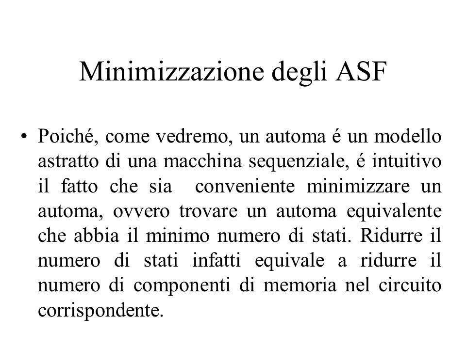 Minimizzazione degli ASF Poiché, come vedremo, un automa é un modello astratto di una macchina sequenziale, é intuitivo il fatto che sia conveniente minimizzare un automa, ovvero trovare un automa equivalente che abbia il minimo numero di stati.