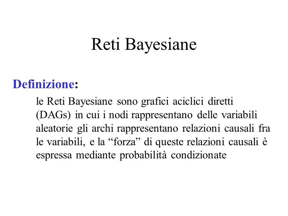 Reti Bayesiane Definizione: le Reti Bayesiane sono grafici aciclici diretti (DAGs) in cui i nodi rappresentano delle variabili aleatorie gli archi rap