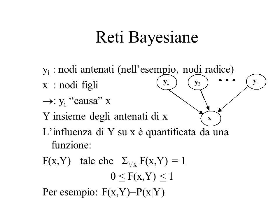 Reti Bayesiane y i : nodi antenati (nellesempio, nodi radice) x : nodi figli : y i causa x Y insieme degli antenati di x Linfluenza di Y su x è quanti