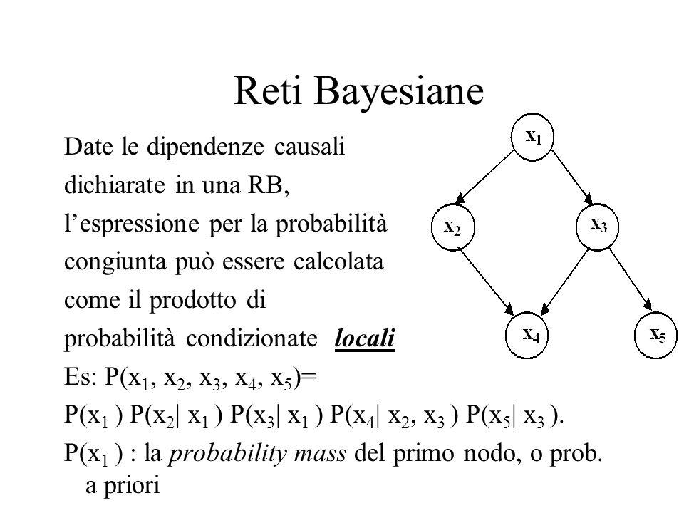 Reti Bayesiane Date le dipendenze causali dichiarate in una RB, lespressione per la probabilità congiunta può essere calcolata come il prodotto di pro