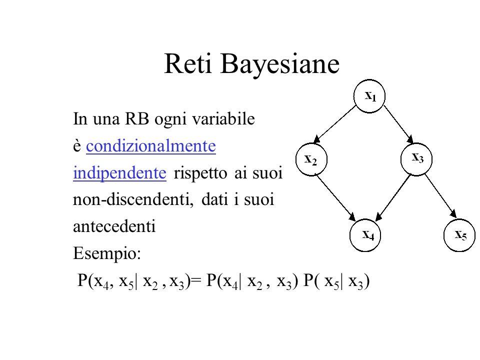 Reti Bayesiane In una RB ogni variabile è condizionalmente indipendente rispetto ai suoi non-discendenti, dati i suoi antecedenti Esempio: P(x 4, x 5