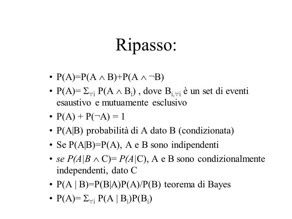 Ripasso: P(A)=P(A B)+P(A ¬B) P(A)= i P(A B i ), dove B i, i è un set di eventi esaustivo e mutuamente esclusivo P(A) + P(¬A) = 1 P(A|B) probabilità di