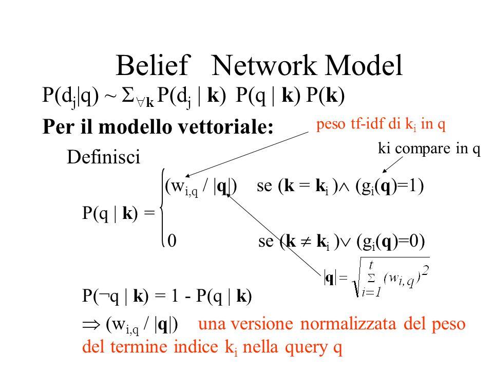 Belief Network Model P(d j |q) ~ k P(d j | k) P(q | k) P(k) Per il modello vettoriale: Definisci (w i,q / |q|) se (k = k i ) (g i (q)=1) P(q | k) = 0