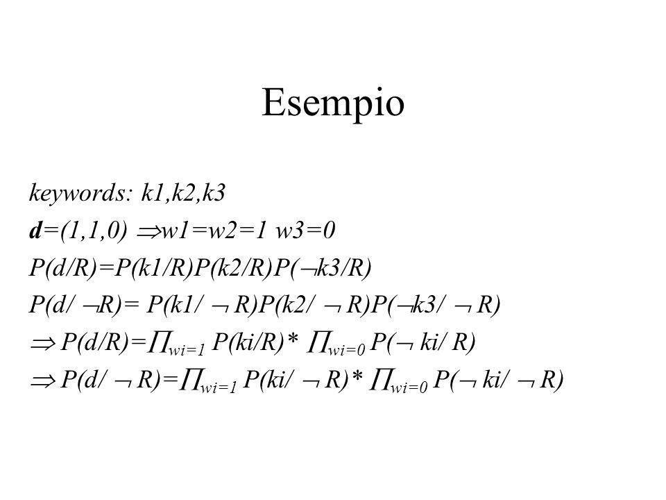 Esempio keywords: k1,k2,k3 d=(1,1,0) w1=w2=1 w3=0 P(d/R)=P(k1/R)P(k2/R)P( k3/R) P(d/R)= wi=1 P(ki/R)* wi=0 P( ki/ R)
