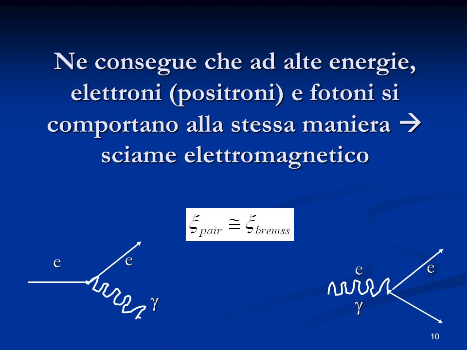 10 Ne consegue che ad alte energie, elettroni (positroni) e fotoni si comportano alla stessa maniera sciame elettromagnetico e e e e