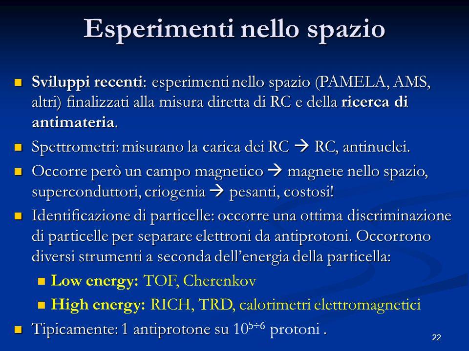 22 Sviluppi recenti: esperimenti nello spazio (PAMELA, AMS, altri) finalizzati alla misura diretta di RC e della ricerca di antimateria. Sviluppi rece