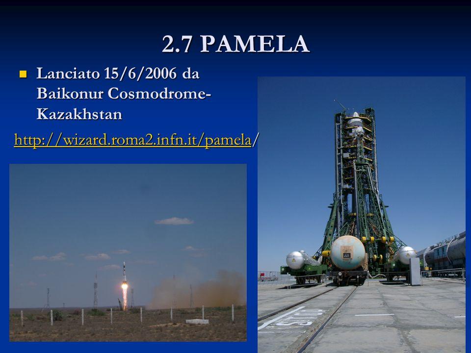 24 2.7 PAMELA Lanciato 15/6/2006 da Baikonur Cosmodrome- Kazakhstan Lanciato 15/6/2006 da Baikonur Cosmodrome- Kazakhstan http://wizard.roma2.infn.it/