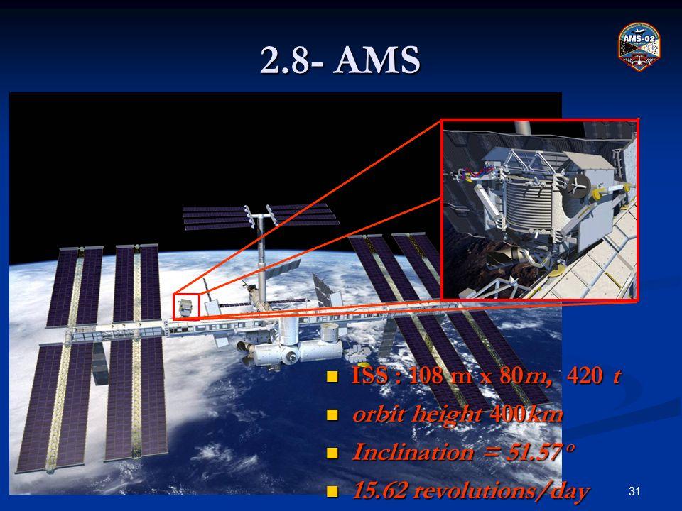 31 2.8- AMS ISS : 108 m x 80m, 420 t ISS : 108 m x 80m, 420 t orbit height 400km orbit height 400km Inclination = 51.57 o Inclination = 51.57 o 15.62