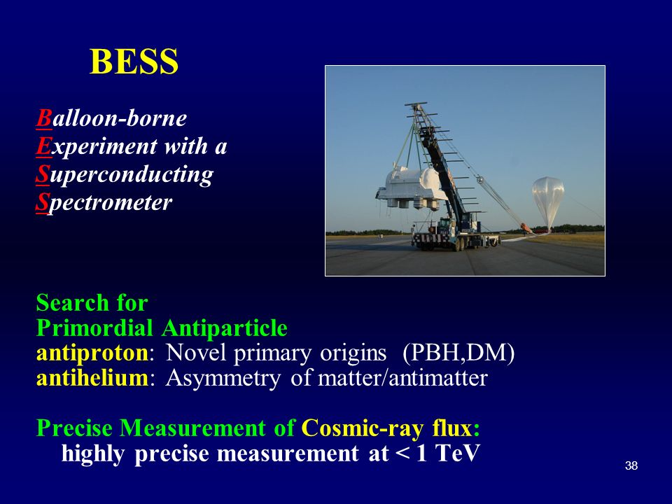 38 BESS Balloon-borne Experiment with a Superconducting Spectrometer Search for Primordial Antiparticle antiproton:Novel primary origins (PBH,DM) anti