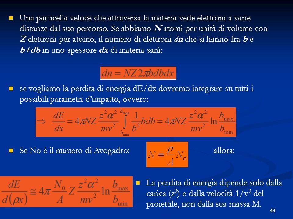 44 Una particella veloce che attraversa la materia vede elettroni a varie distanze dal suo percorso. Se abbiamo N atomi per unità di volume con Z elet