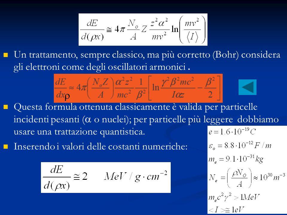 46 Un trattamento, sempre classico, ma più corretto (Bohr) considera gli elettroni come degli oscillatori armonici. Questa formula ottenuta classicame