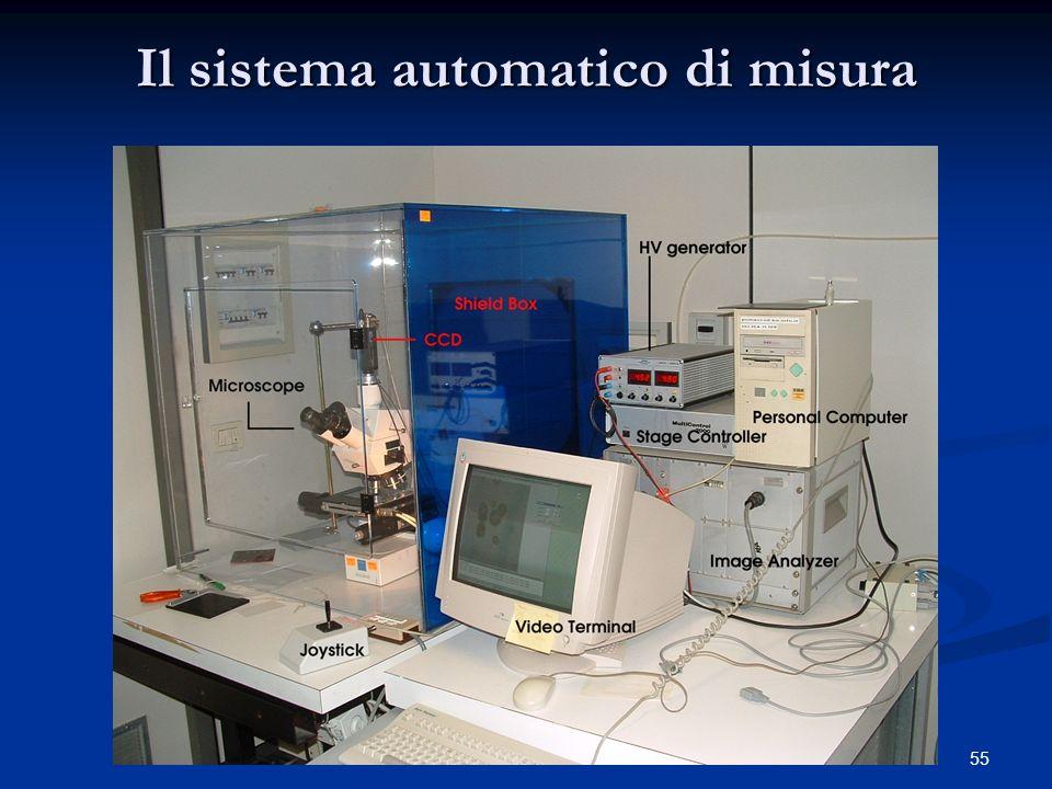 55 Il sistema automatico di misura