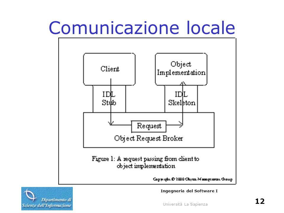 Università La Sapienza Ingegneria del Software I 12 Comunicazione locale