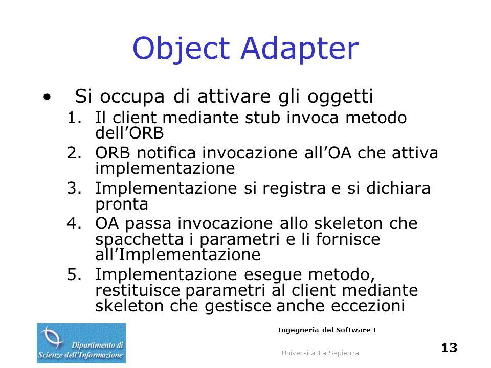 Università La Sapienza Ingegneria del Software I 13 Object Adapter Si occupa di attivare gli oggetti 1.Il client mediante stub invoca metodo dellORB 2