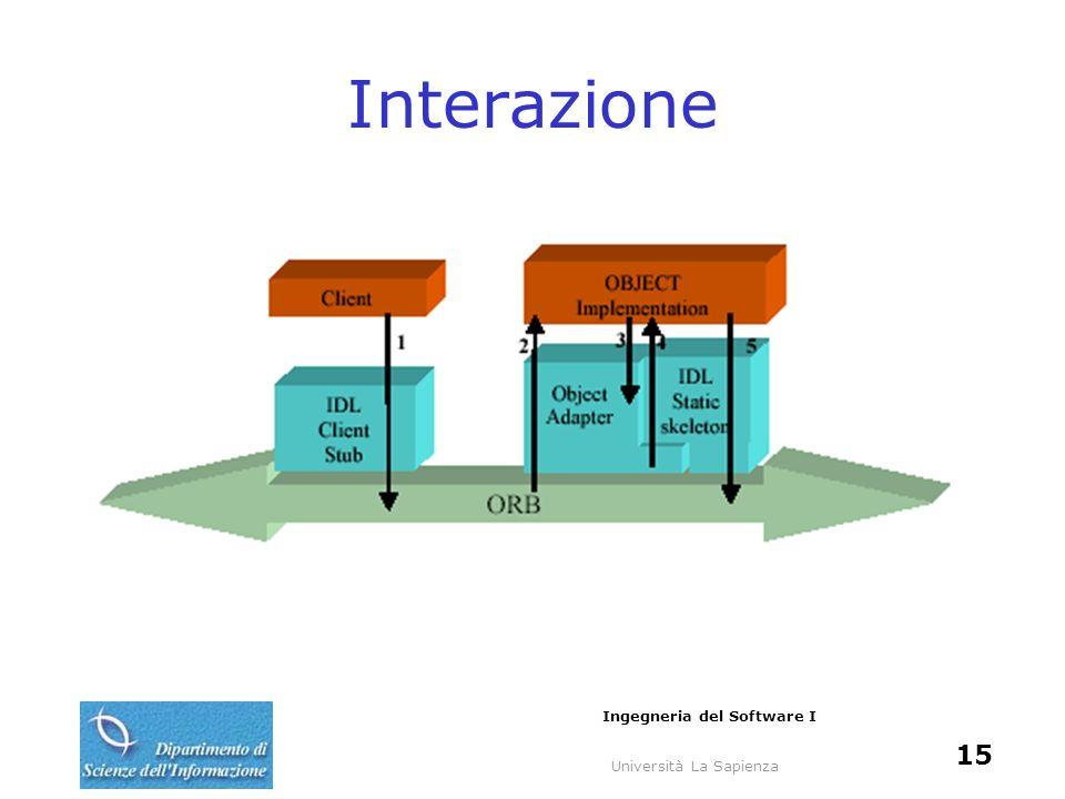 Università La Sapienza Ingegneria del Software I 15 Interazione