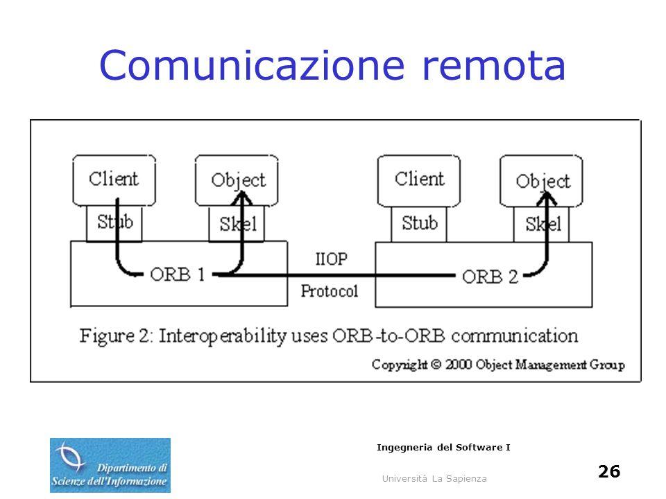 Università La Sapienza Ingegneria del Software I 26 Comunicazione remota