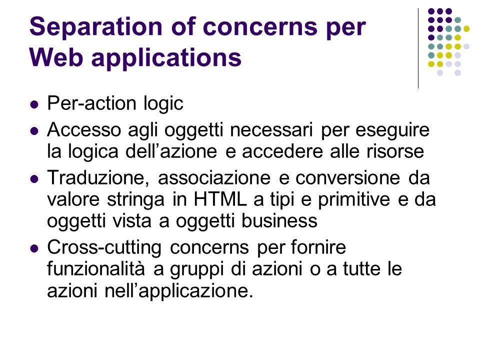 Separation of concerns per Web applications Per-action logic Accesso agli oggetti necessari per eseguire la logica dellazione e accedere alle risorse
