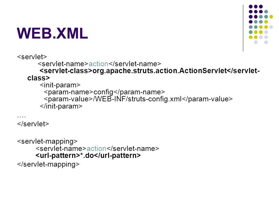 Struts-config.xml; tag Indica mapping fra risorse View, Controller, Model Tag Allinterno si dichiara in quale classe è implementata la logica di controllo che deve gestire la richiesta di una risorsa effettuata dal client, quale è la view e quale è il model con il quale si devono rappresentare i dati Esaminiamo, per concludere il discorso sul Controller, i tipi di classi Action messi a disposizione da Struts e vediamo eventualmente come definire una nostra Action che implementa una logica non identificabile tra le Action già implementate in Struts