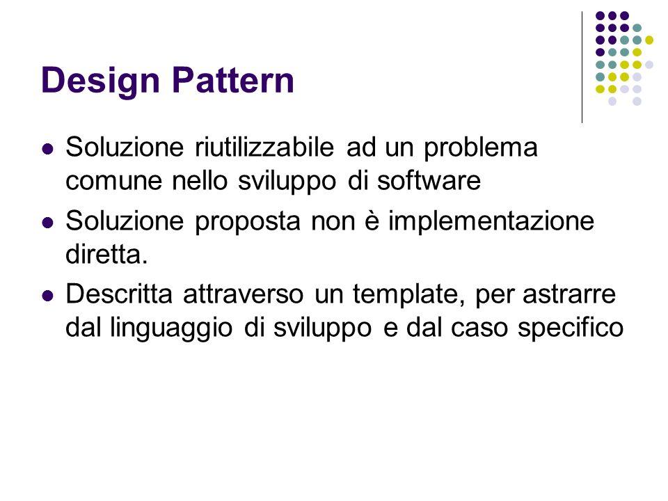 Design Pattern Soluzione riutilizzabile ad un problema comune nello sviluppo di software Soluzione proposta non è implementazione diretta. Descritta a