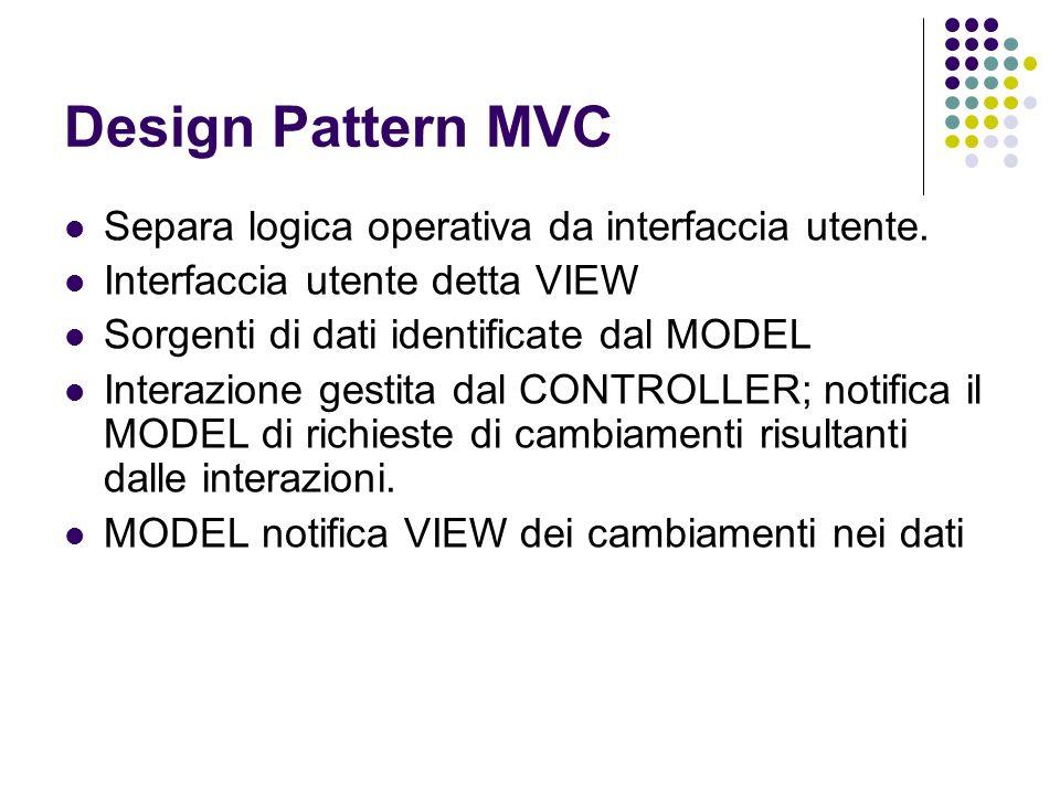 Design Pattern MVC Separa logica operativa da interfaccia utente. Interfaccia utente detta VIEW Sorgenti di dati identificate dal MODEL Interazione ge