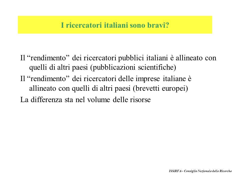 Il rendimento dei ricercatori pubblici italiani è allineato con quelli di altri paesi (pubblicazioni scientifiche) Il rendimento dei ricercatori delle imprese italiane è allineato con quelli di altri paesi (brevetti europei) La differenza sta nel volume delle risorse ISSiRFA– Consiglio Nazionale delle Ricerche I ricercatori italiani sono bravi