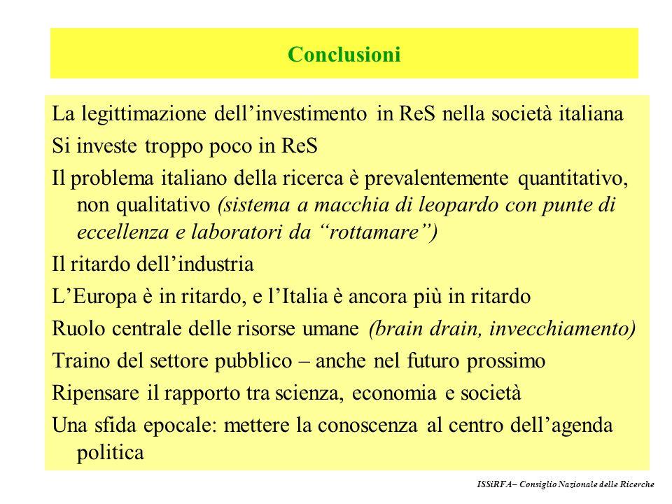 La legittimazione dellinvestimento in ReS nella società italiana Si investe troppo poco in ReS Il problema italiano della ricerca è prevalentemente quantitativo, non qualitativo (sistema a macchia di leopardo con punte di eccellenza e laboratori da rottamare) Il ritardo dellindustria LEuropa è in ritardo, e lItalia è ancora più in ritardo Ruolo centrale delle risorse umane (brain drain, invecchiamento) Traino del settore pubblico – anche nel futuro prossimo Ripensare il rapporto tra scienza, economia e società Una sfida epocale: mettere la conoscenza al centro dellagenda politica ISSiRFA– Consiglio Nazionale delle Ricerche Conclusioni
