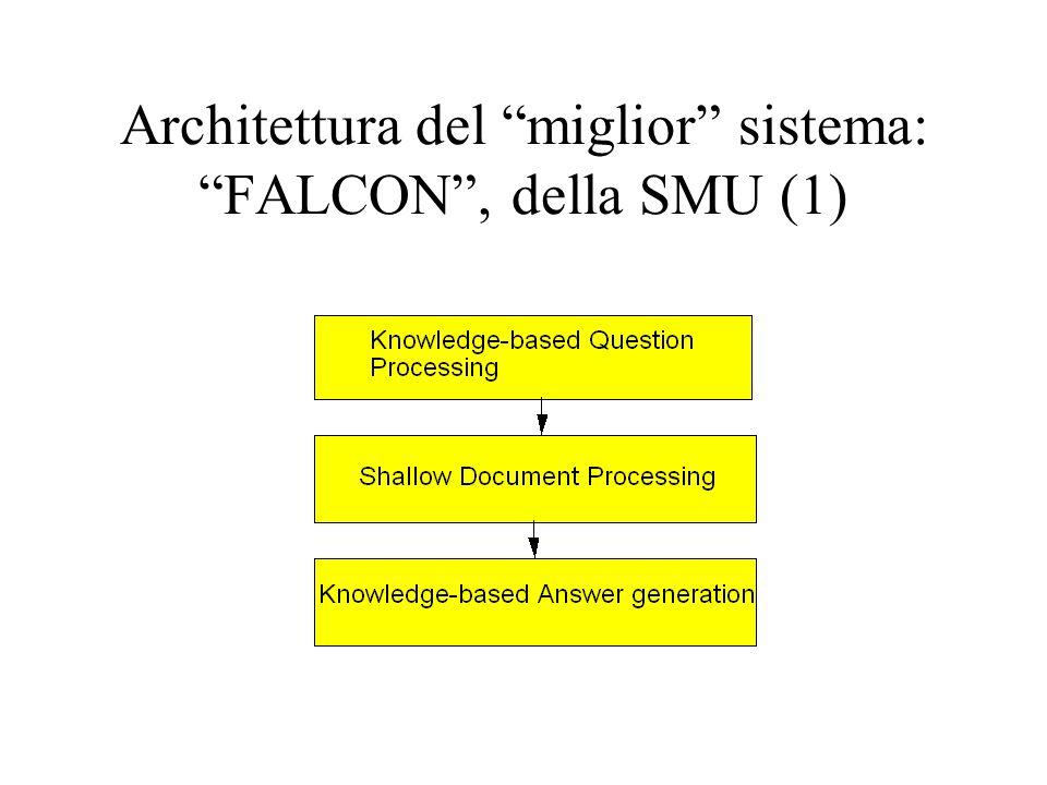 Architettura del miglior sistema: FALCON, della SMU (1)