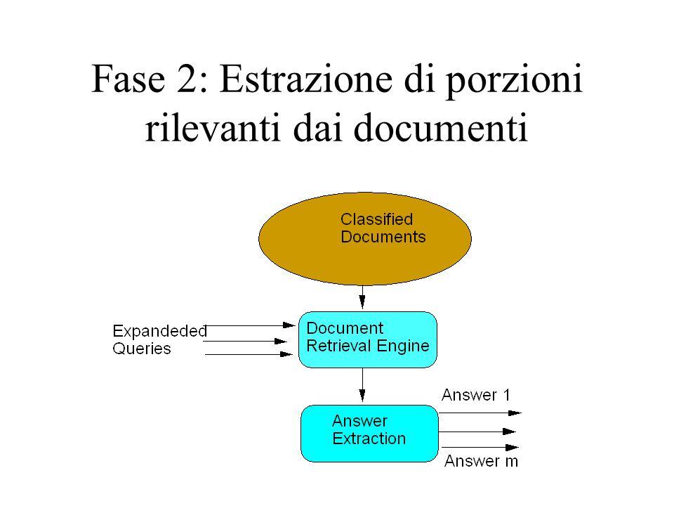 Fase 2: Estrazione di porzioni rilevanti dai documenti