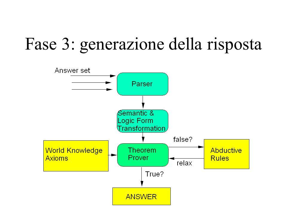 Fase 3: generazione della risposta