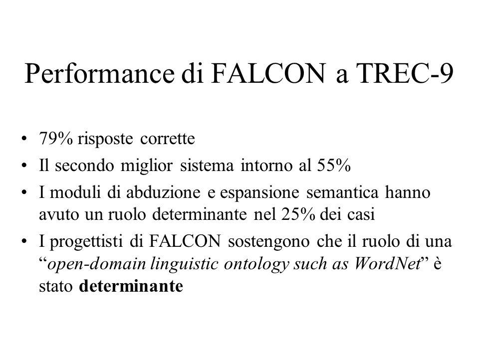 Performance di FALCON a TREC-9 79% risposte corrette Il secondo miglior sistema intorno al 55% I moduli di abduzione e espansione semantica hanno avuto un ruolo determinante nel 25% dei casi I progettisti di FALCON sostengono che il ruolo di unaopen-domain linguistic ontology such as WordNet è stato determinante