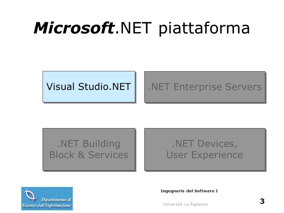 Università La Sapienza Ingegneria del Software I 4 Visual Studio.NET Framework per sviluppo ed integrazione dei.NET Enterprise Servers sia con.NET building block services che.NET devices.
