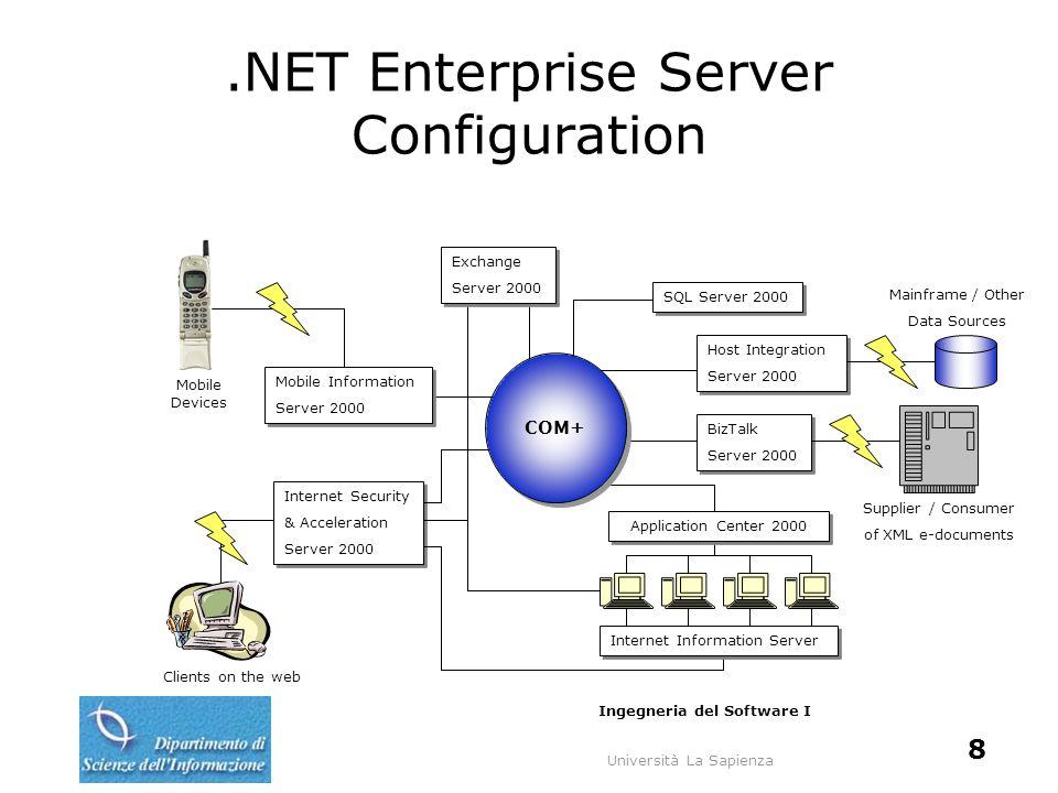 Università La Sapienza Ingegneria del Software I 19 Web Service, ASMX Web service server salvato come asmx file.