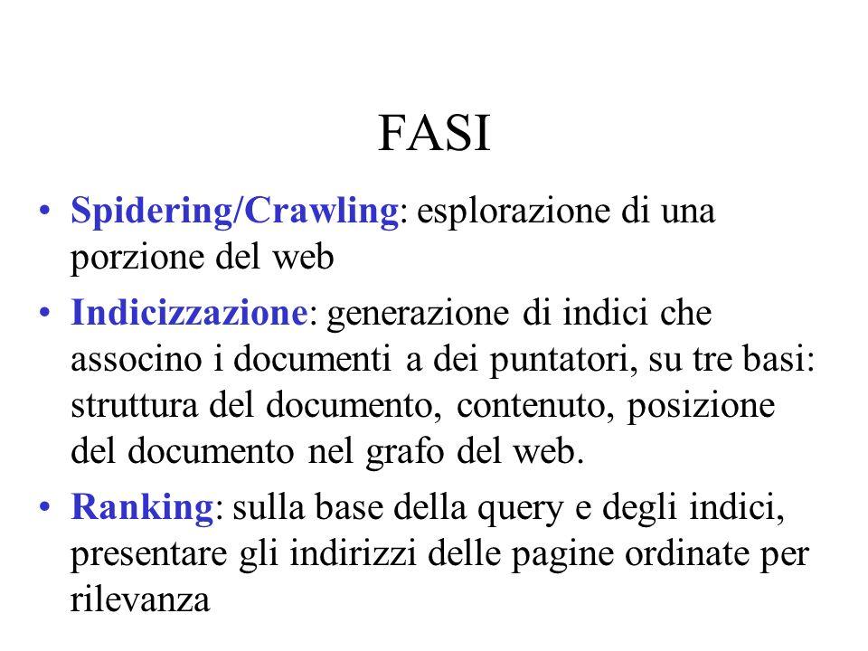 FASI Spidering/Crawling: esplorazione di una porzione del web Indicizzazione: generazione di indici che associno i documenti a dei puntatori, su tre b