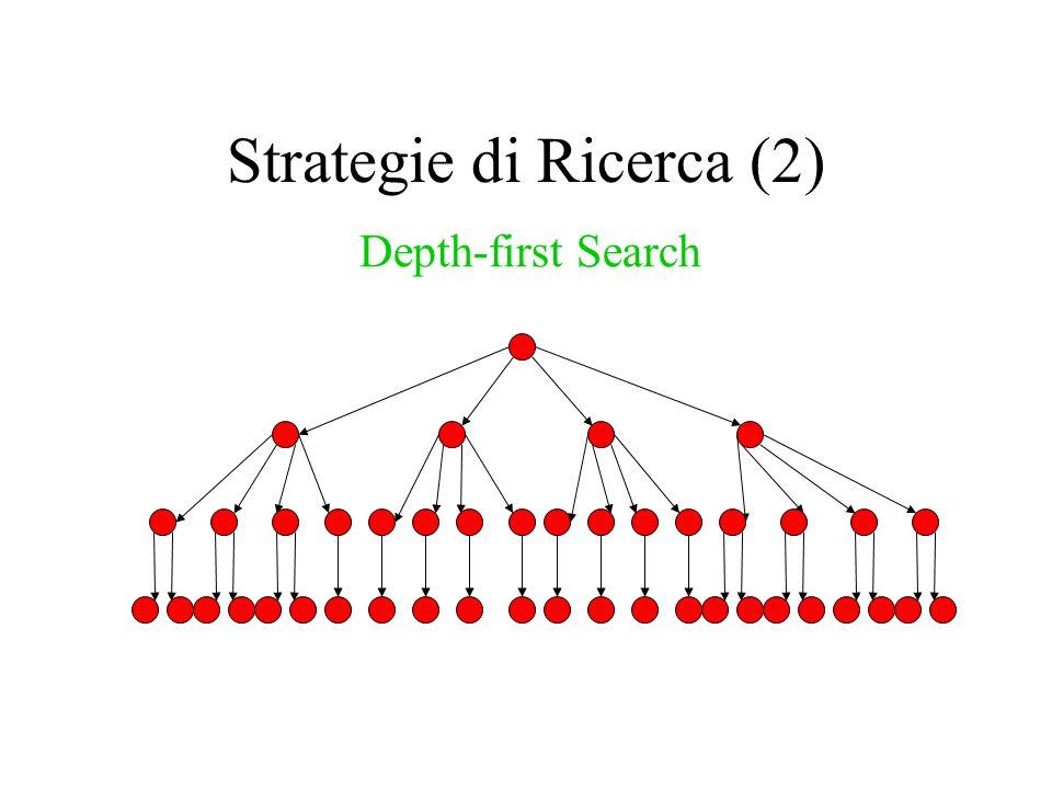 Strategie di Ricerca (2) Depth-first Search