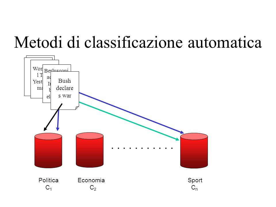 Metodi di classificazione automatica Sport C n Politica C 1 Economia C 2........... Wonderfu l Totti Yesterday match Berlusconi acquires Inzaghi befor