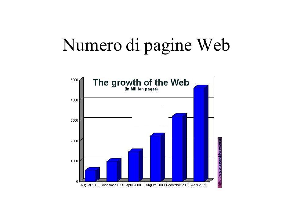 Numero di pagine Web indicizzate Assumendo circa 20KB per pagina, 1 miliardo di pagine sono circa 20 terabytes di dati.