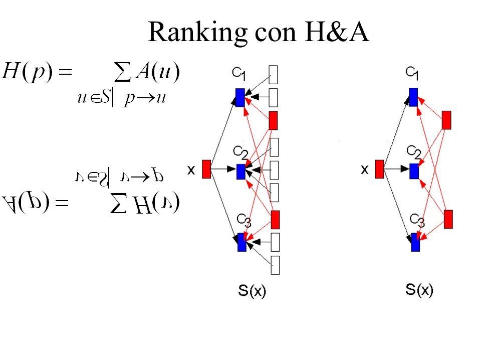 Ranking con H&A