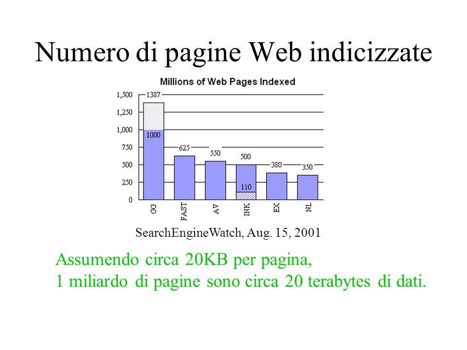 Numero di pagine Web indicizzate Assumendo circa 20KB per pagina, 1 miliardo di pagine sono circa 20 terabytes di dati. SearchEngineWatch, Aug. 15, 20