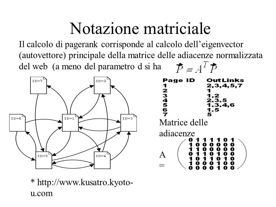 Notazione matriciale Matrice delle adiacenze A=A= * http://www.kusatro.kyoto- u.com Il calcolo di pagerank corrisponde al calcolo delleigenvector (aut