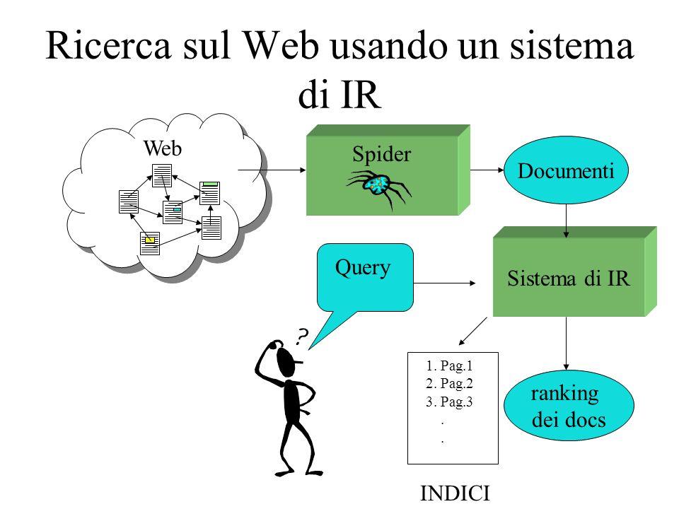 Ricerca sul Web usando un sistema di IR Query Documenti Web Spider Sistema di IR ranking dei docs 1. Pag.1 2. Pag.2 3. Pag.3. INDICI